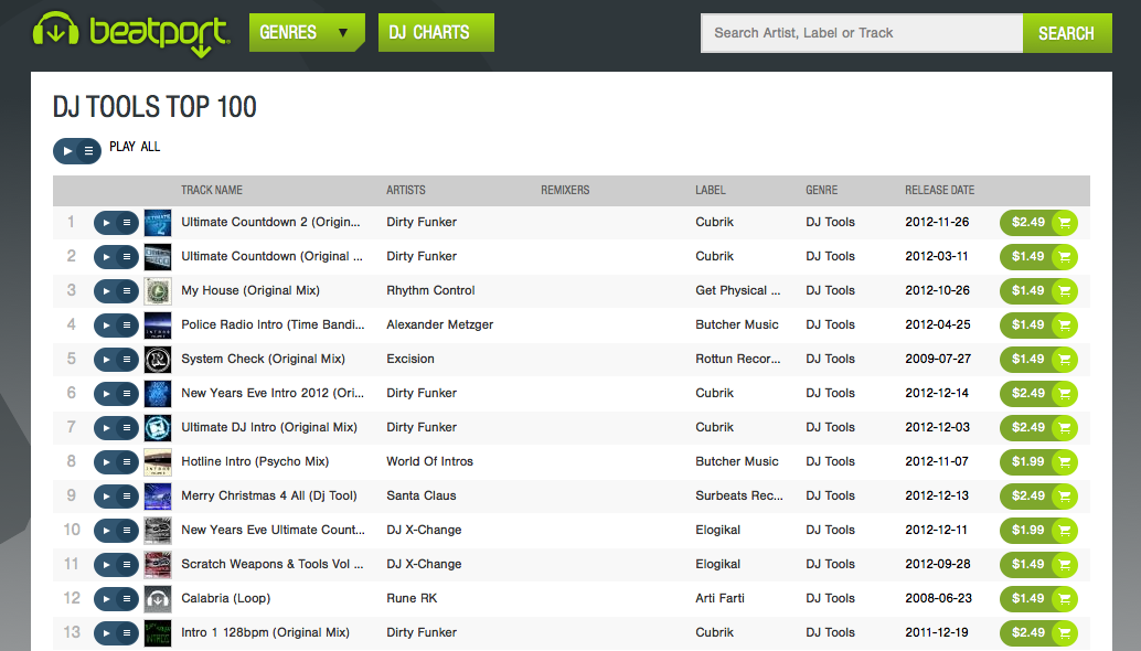 Search the Beatport™ Top 100 + more | Beatport Top 100 ...